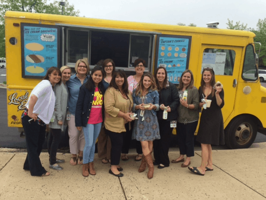 Ice Cream Visits