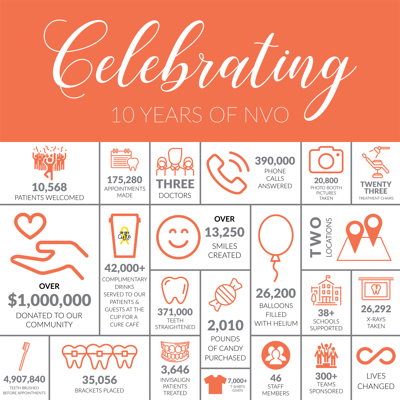 10-yr-infographic-04
